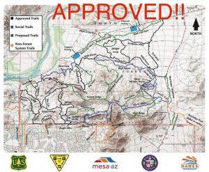 Master Trail Plan